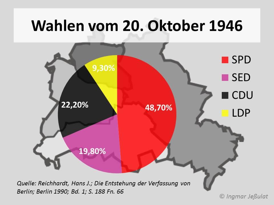 Wahlen vom 20.10.46